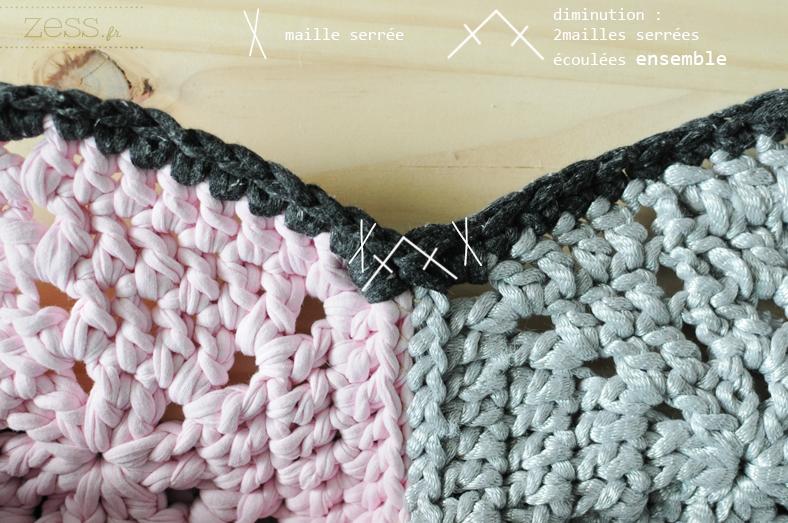 bordure tapis hexagone maille serrée