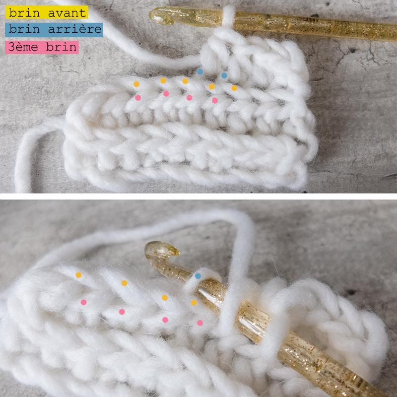 point imite le tricot au crochet